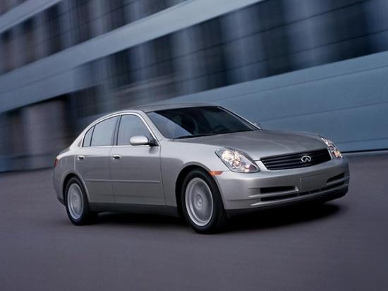 Infiniti G35 2000 Review Amazing Pictures And Images